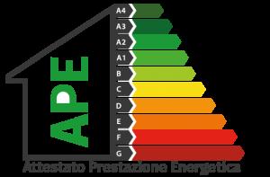 Certificazione APE di Gruppo Altea Srl